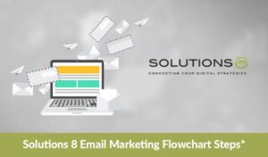 Solutions 8: Email Marketing Flowchart