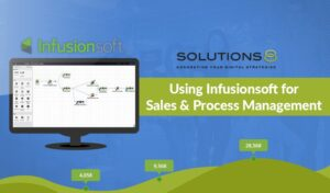 Using Infusionsoft for Sales & Process Management