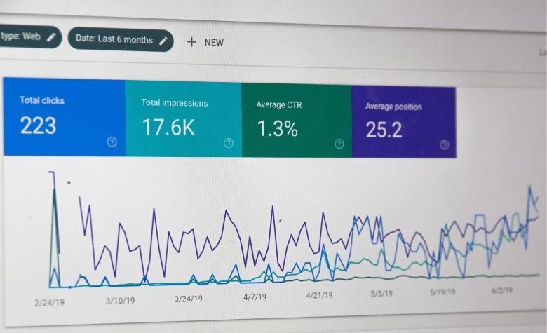 Google Smart Shopping graph