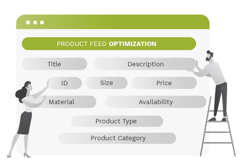 GTIN Codes Product Feed Optimization
