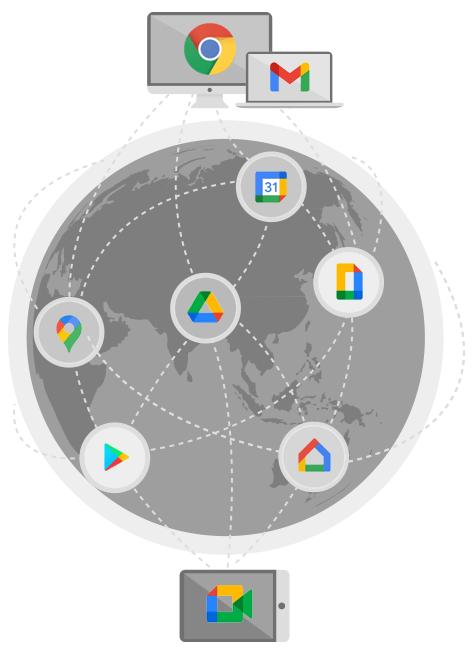 Google Ads Global Network