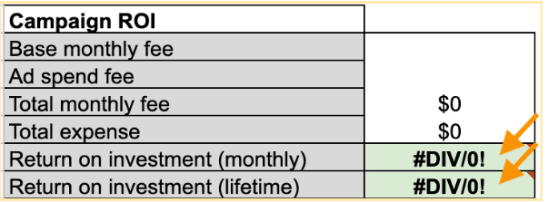 Google Ads Campaign ROI for monthly and lifetime