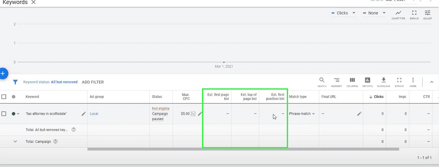 Bid adjustment column in Google Ads